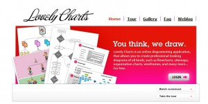 I'm in LOVE…with Lovely Charts an Amazing Online Diagramming Application